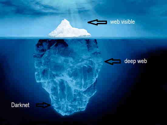"""Web Profond (""""Darknet"""")  la face cachée du web"""
